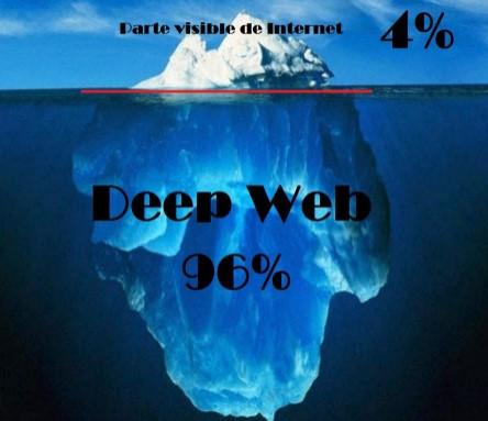 Cómo acceder a la Deep Web de forma segura